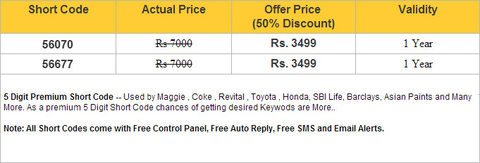 SMS Short code services in chennai,availability,cost,price